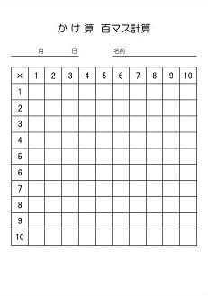 かけ算九九百ます計算(A5用紙 ... : 百マス : すべての講義