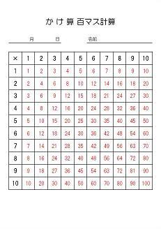 かけ算九九百ます計算(A5用紙 ... : 百ます計算 プリント : プリント